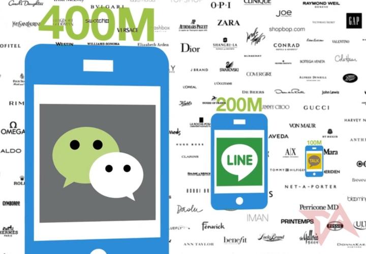 User base Social Network Asia (June 2013)